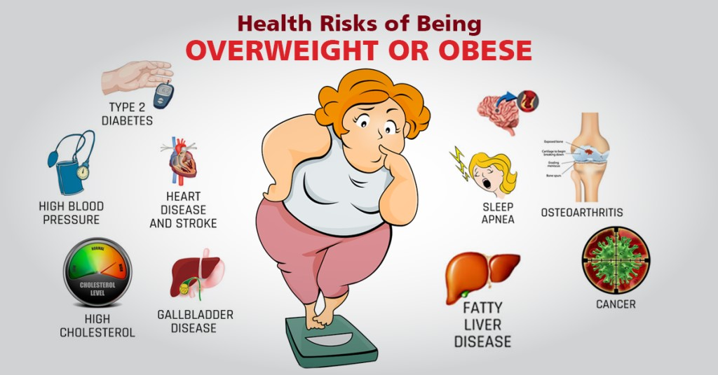 obese-covid-pic